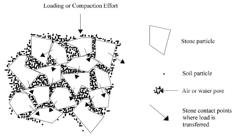 CU schematic