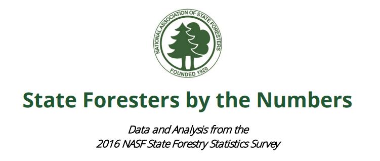 Title of 2016 survey